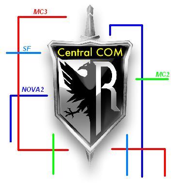 Central COM : site/plateforme de regroupement des Teams sur IOS Index du Forum