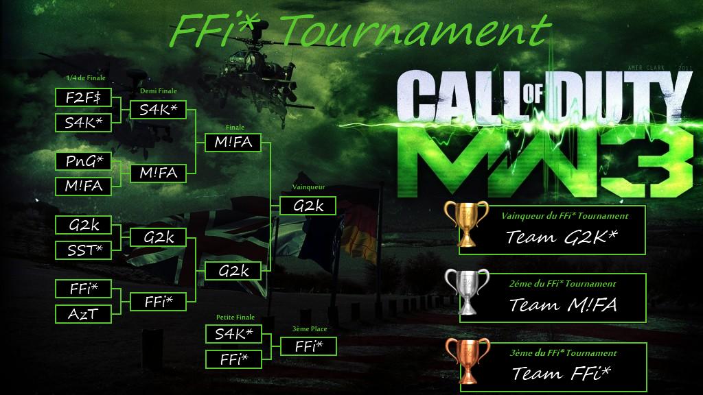FFI*-TEAM-tournois sur MW3 Index du Forum